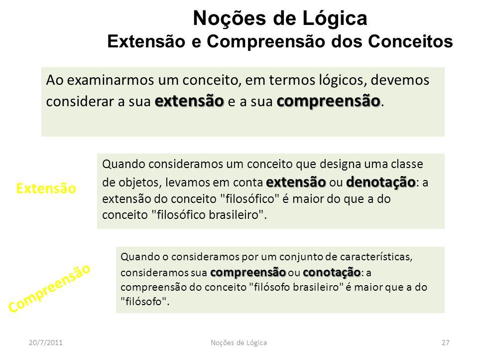 20/7/2011Noções de Lógica27 Noções de Lógica Extensão e Compreensão dos Conceitos extensãocompreensão Ao examinarmos um conceito, em termos lógicos, d