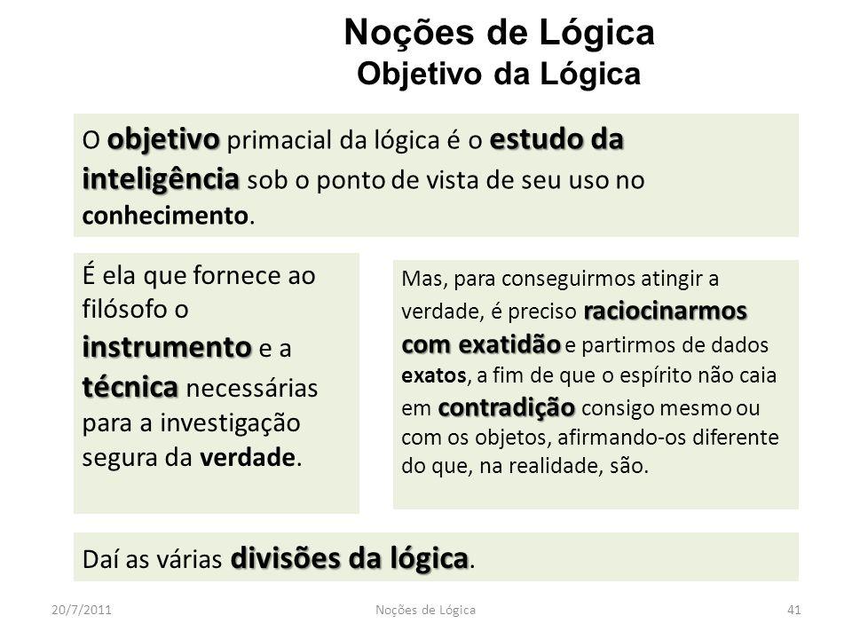 20/7/2011Noções de Lógica41 Noções de Lógica Objetivo da Lógica objetivoestudo da inteligência O objetivo primacial da lógica é o estudo da inteligênc