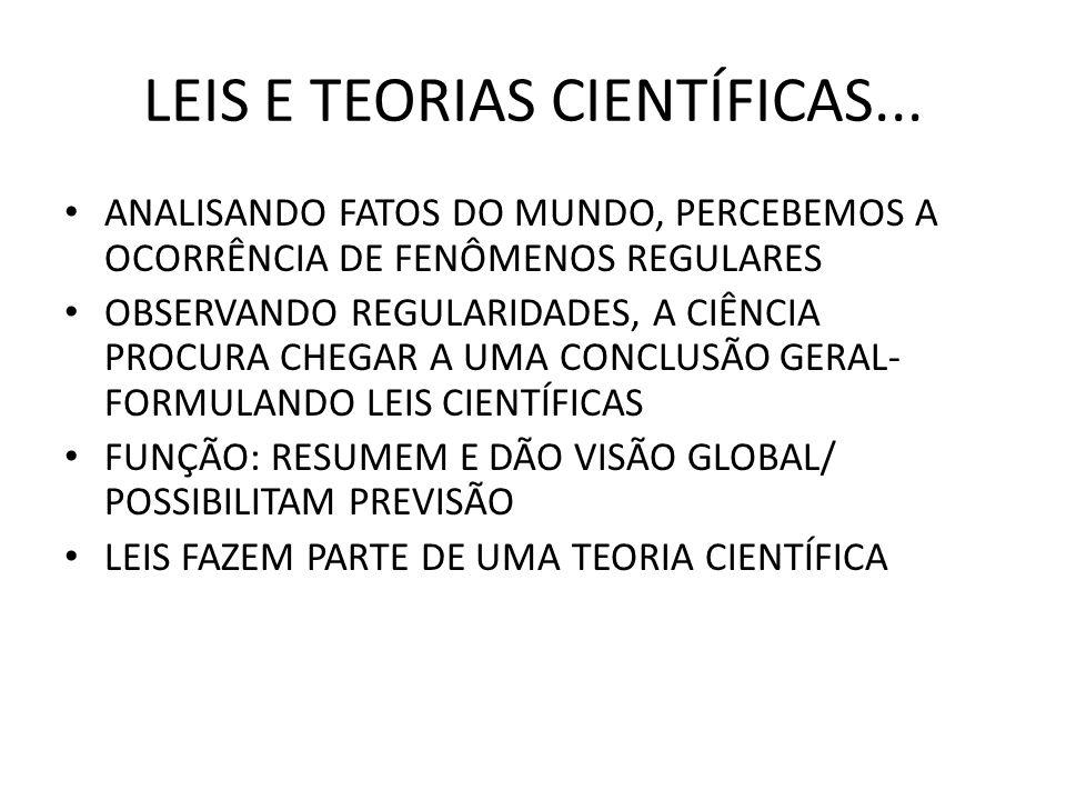 LEIS E TEORIAS CIENTÍFICAS... ANALISANDO FATOS DO MUNDO, PERCEBEMOS A OCORRÊNCIA DE FENÔMENOS REGULARES OBSERVANDO REGULARIDADES, A CIÊNCIA PROCURA CH