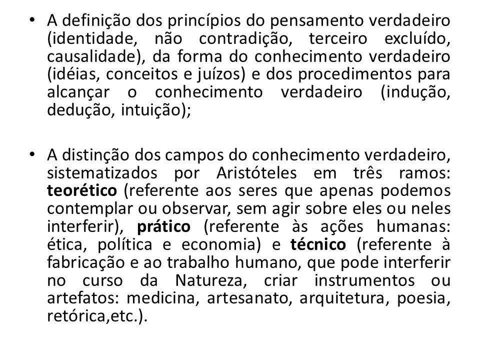 A definição dos princípios do pensamento verdadeiro (identidade, não contradição, terceiro excluído, causalidade), da forma do conhecimento verdadeiro