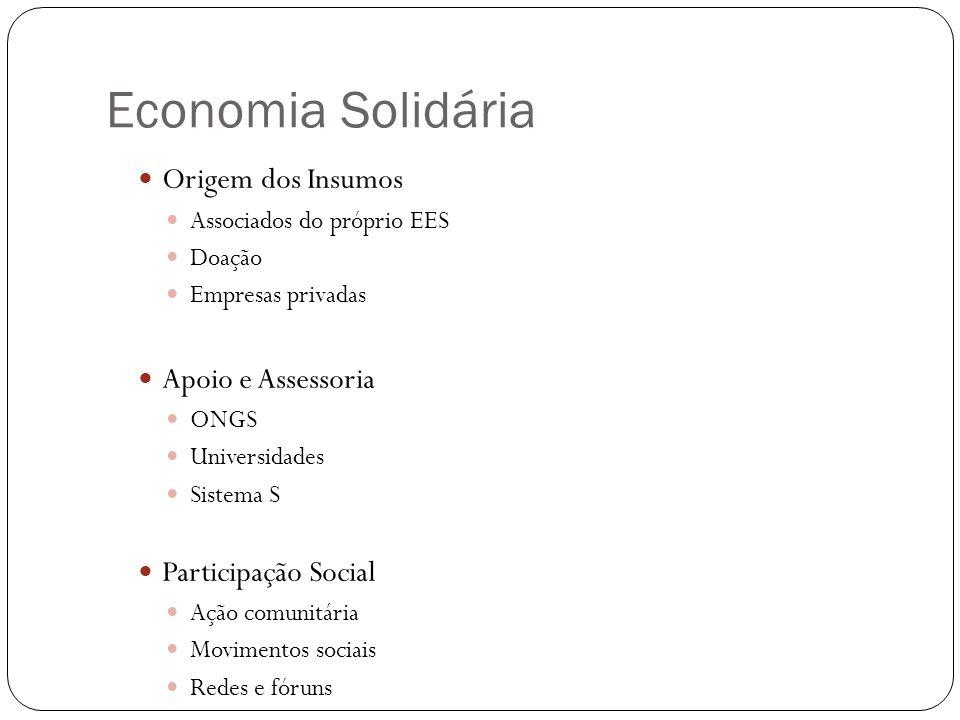 Economia Solidária Origem dos Insumos Associados do próprio EES Doação Empresas privadas Apoio e Assessoria ONGS Universidades Sistema S Participação Social Ação comunitária Movimentos sociais Redes e fóruns