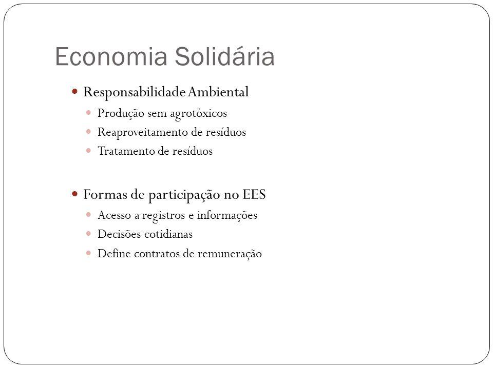 Economia Solidária Responsabilidade Ambiental Produção sem agrotóxicos Reaproveitamento de resíduos Tratamento de resíduos Formas de participação no EES Acesso a registros e informações Decisões cotidianas Define contratos de remuneração