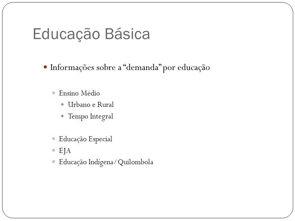 Educação Básica Informações sobre a demanda por educação Ensino Médio Urbano e Rural Tempo Integral Educação Especial EJA Educação Indígena/Quilombola