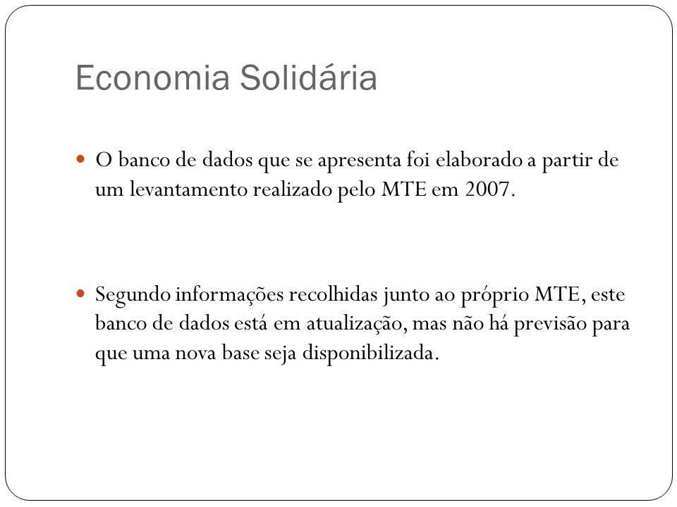 Economia Solidária O banco de dados que se apresenta foi elaborado a partir de um levantamento realizado pelo MTE em 2007.
