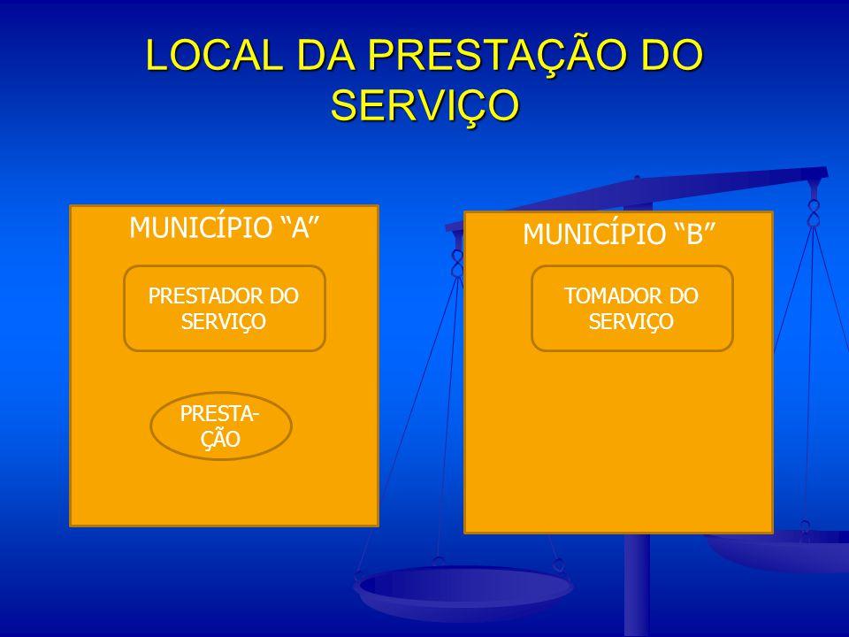 """LOCAL DA PRESTAÇÃO DO SERVIÇO MUNICÍPIO """"B"""" MUNICÍPIO """"A"""" PRESTADOR DO SERVIÇO TOMADOR DO SERVIÇO PRESTA- ÇÃO"""