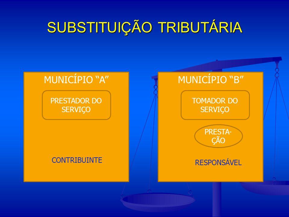 """SUBSTITUIÇÃO TRIBUTÁRIA MUNICÍPIO """"B""""MUNICÍPIO """"A"""" PRESTADOR DO SERVIÇO TOMADOR DO SERVIÇO PRESTA- ÇÃO CONTRIBUINTE RESPONSÁVEL"""