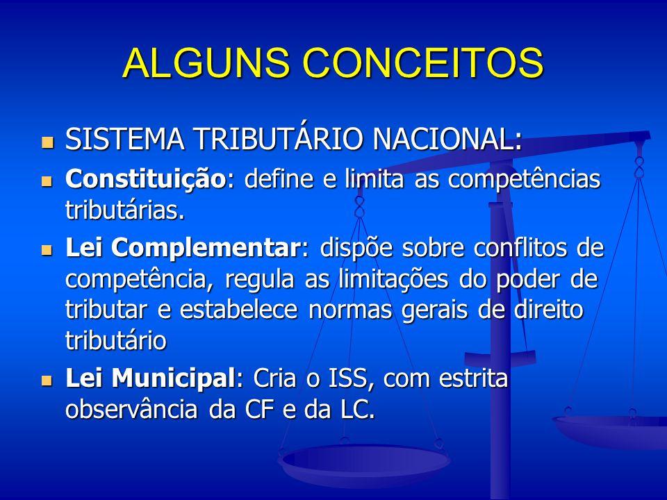 ALGUNS CONCEITOS SISTEMA TRIBUTÁRIO NACIONAL: SISTEMA TRIBUTÁRIO NACIONAL: Constituição: define e limita as competências tributárias. Constituição: de