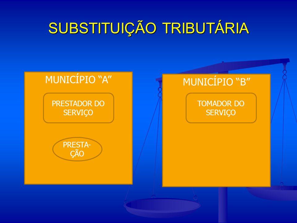 """SUBSTITUIÇÃO TRIBUTÁRIA MUNICÍPIO """"B"""" MUNICÍPIO """"A"""" PRESTADOR DO SERVIÇO TOMADOR DO SERVIÇO PRESTA- ÇÃO"""