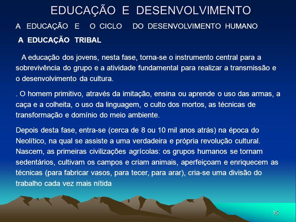 15 EDUCAÇÃO E DESENVOLVIMENTO A EDUCAÇÃO E O CICLO DO DESENVOLVIMENTO HUMANO A EDUCAÇÃO TRIBAL A educação dos jovens, nesta fase, torna-se o instrumen