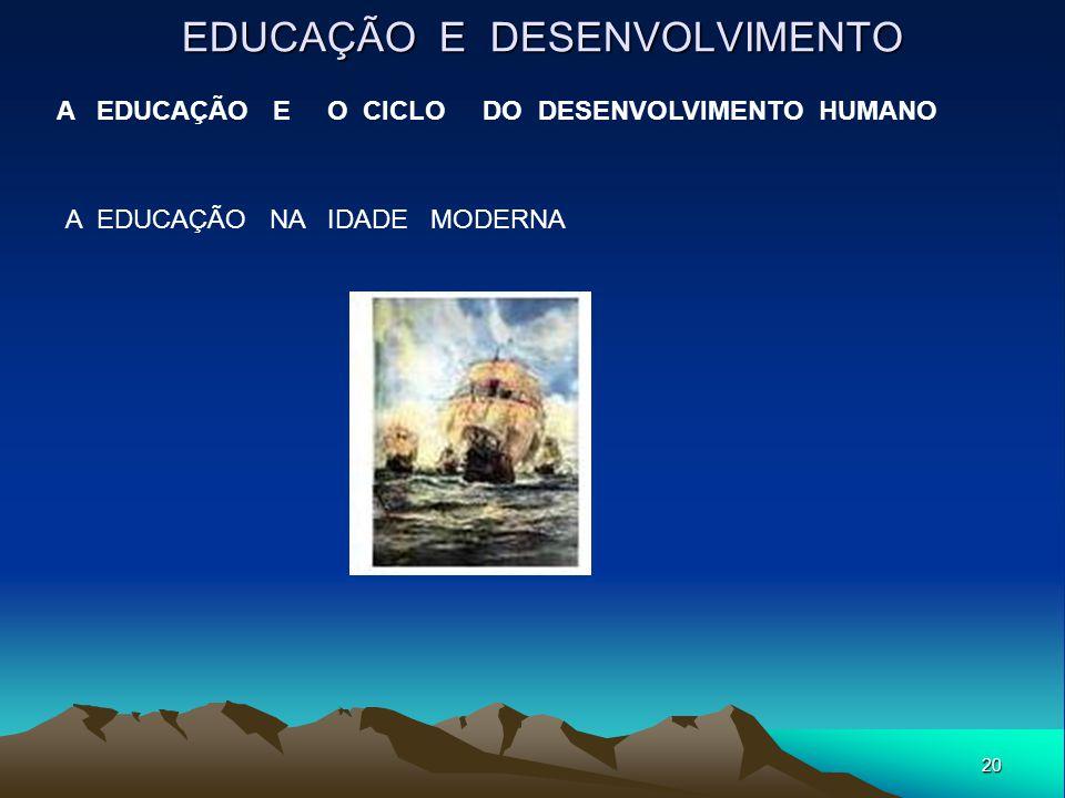 20 EDUCAÇÃO E DESENVOLVIMENTO A EDUCAÇÃO E O CICLO DO DESENVOLVIMENTO HUMANO A EDUCAÇÃO NA IDADE MODERNA
