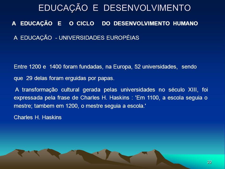 22 EDUCAÇÃO E DESENVOLVIMENTO A EDUCAÇÃO E O CICLO DO DESENVOLVIMENTO HUMANO A EDUCAÇÃO - UNIVERSIDADES EUROPÉIAS Entre 1200 e 1400 foram fundadas, na