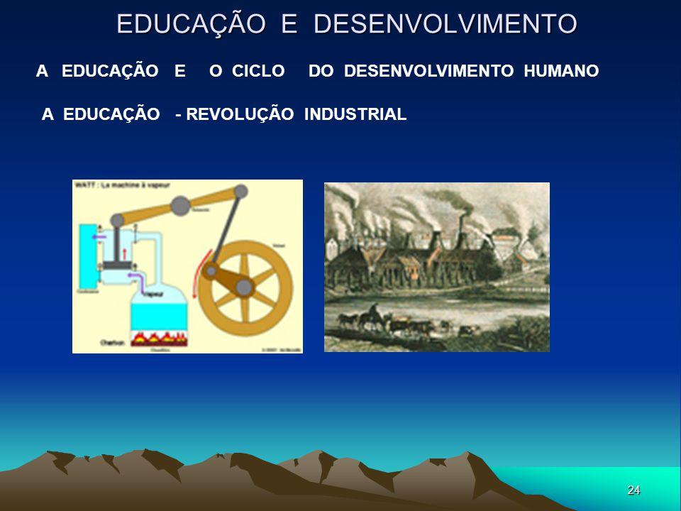 24 EDUCAÇÃO E DESENVOLVIMENTO A EDUCAÇÃO E O CICLO DO DESENVOLVIMENTO HUMANO A EDUCAÇÃO - REVOLUÇÃO INDUSTRIAL