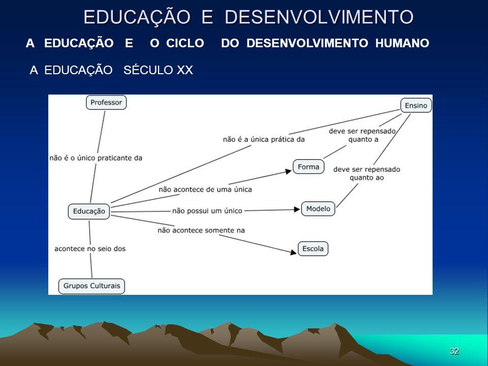 32 EDUCAÇÃO E DESENVOLVIMENTO A EDUCAÇÃO E O CICLO DO DESENVOLVIMENTO HUMANO A EDUCAÇÃO SÉCULO XX