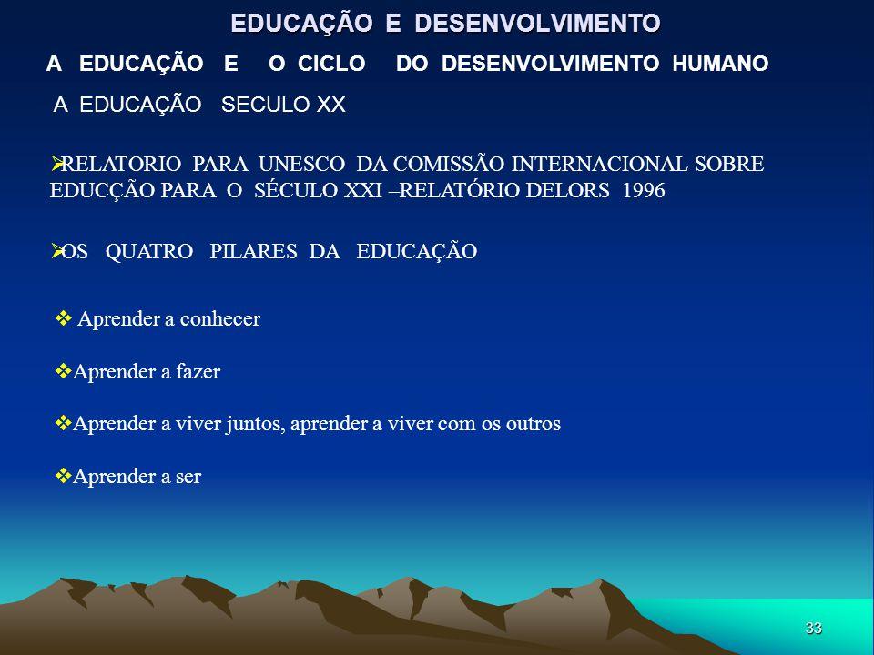 33 EDUCAÇÃO E DESENVOLVIMENTO A EDUCAÇÃO E O CICLO DO DESENVOLVIMENTO HUMANO A EDUCAÇÃO SECULO XX  RELATORIO PARA UNESCO DA COMISSÃO INTERNACIONAL SO