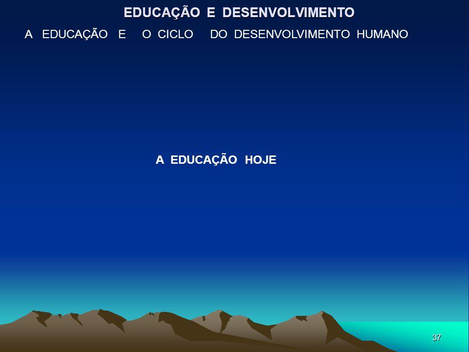 37 EDUCAÇÃO E DESENVOLVIMENTO A EDUCAÇÃO E O CICLO DO DESENVOLVIMENTO HUMANO A EDUCAÇÃO HOJE