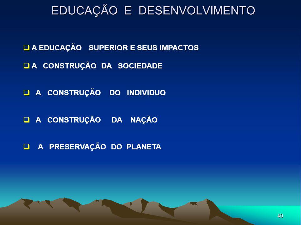 40 EDUCAÇÃO E DESENVOLVIMENTO  A EDUCAÇÃO SUPERIOR E SEUS IMPACTOS  A CONSTRUÇÃO DA SOCIEDADE  A CONSTRUÇÃO DO INDIVIDUO  A CONSTRUÇÃO DA NAÇÃO 