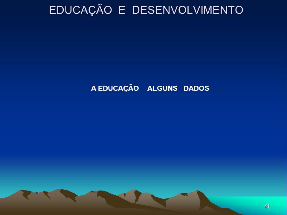41 EDUCAÇÃO E DESENVOLVIMENTO A EDUCAÇÃO ALGUNS DADOS