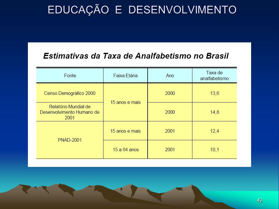 42 EDUCAÇÃO E DESENVOLVIMENTO