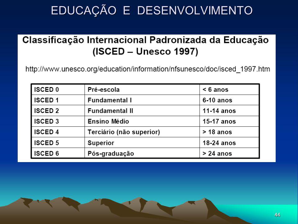 44 EDUCAÇÃO E DESENVOLVIMENTO