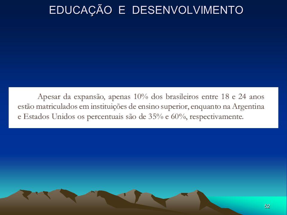 52 EDUCAÇÃO E DESENVOLVIMENTO