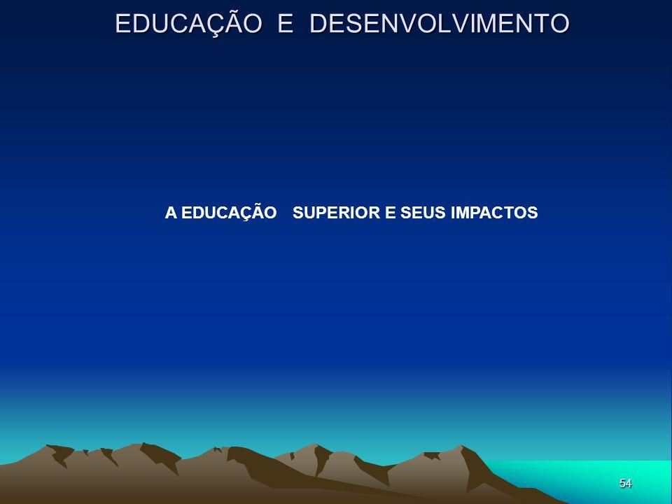 54 EDUCAÇÃO E DESENVOLVIMENTO A EDUCAÇÃO SUPERIOR E SEUS IMPACTOS