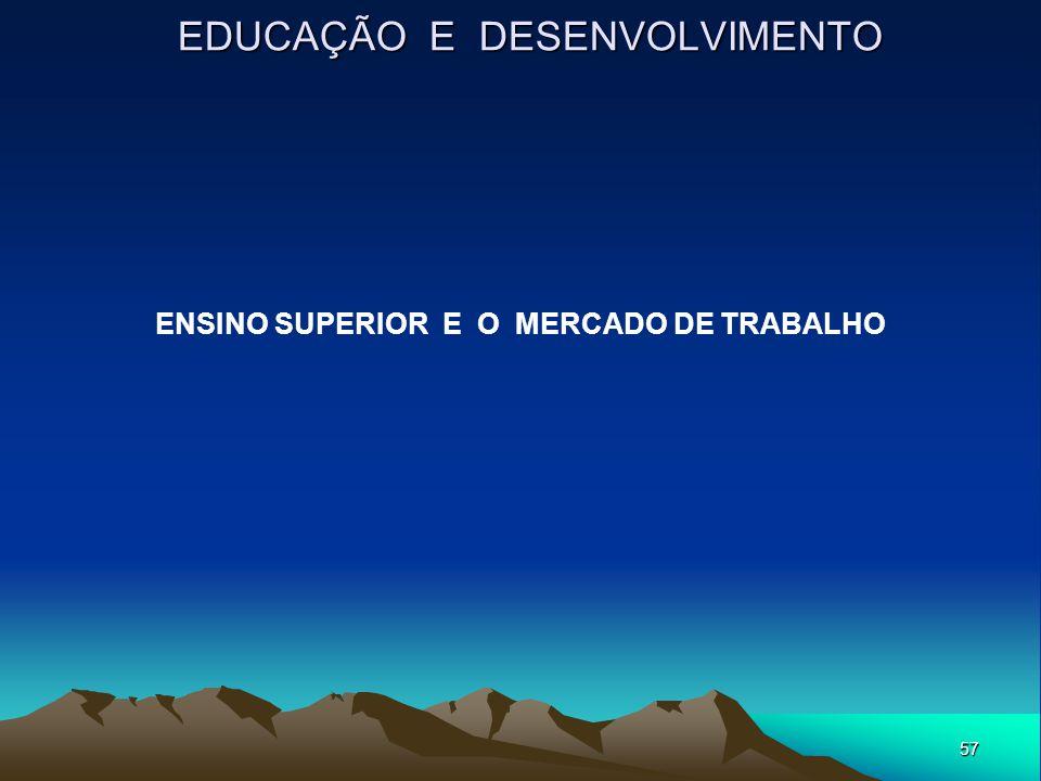 57 EDUCAÇÃO E DESENVOLVIMENTO ENSINO SUPERIOR E O MERCADO DE TRABALHO