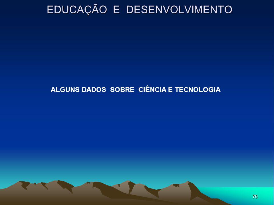 70 EDUCAÇÃO E DESENVOLVIMENTO ALGUNS DADOS SOBRE CIÊNCIA E TECNOLOGIA