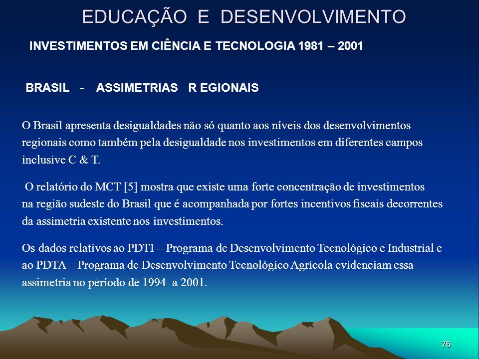 76 EDUCAÇÃO E DESENVOLVIMENTO INVESTIMENTOS EM CIÊNCIA E TECNOLOGIA 1981 – 2001 BRASIL - ASSIMETRIAS R EGIONAIS O Brasil apresenta desigualdades não s