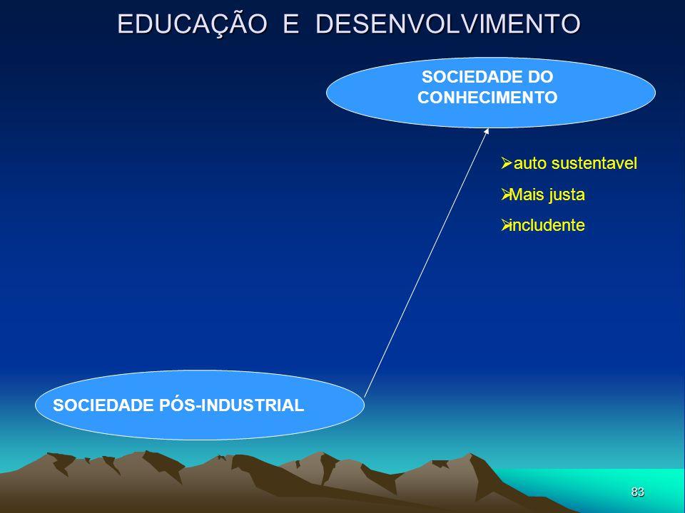 83 EDUCAÇÃO E DESENVOLVIMENTO SOCIEDADE PÓS-INDUSTRIAL SOCIEDADE DO CONHECIMENTO  auto sustentavel  Mais justa  includente