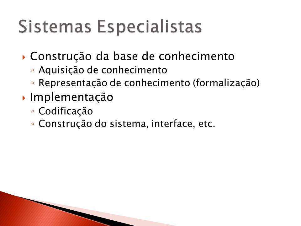  Construção da base de conhecimento ◦ Aquisição de conhecimento ◦ Representação de conhecimento (formalização)  Implementação ◦ Codificação ◦ Constr