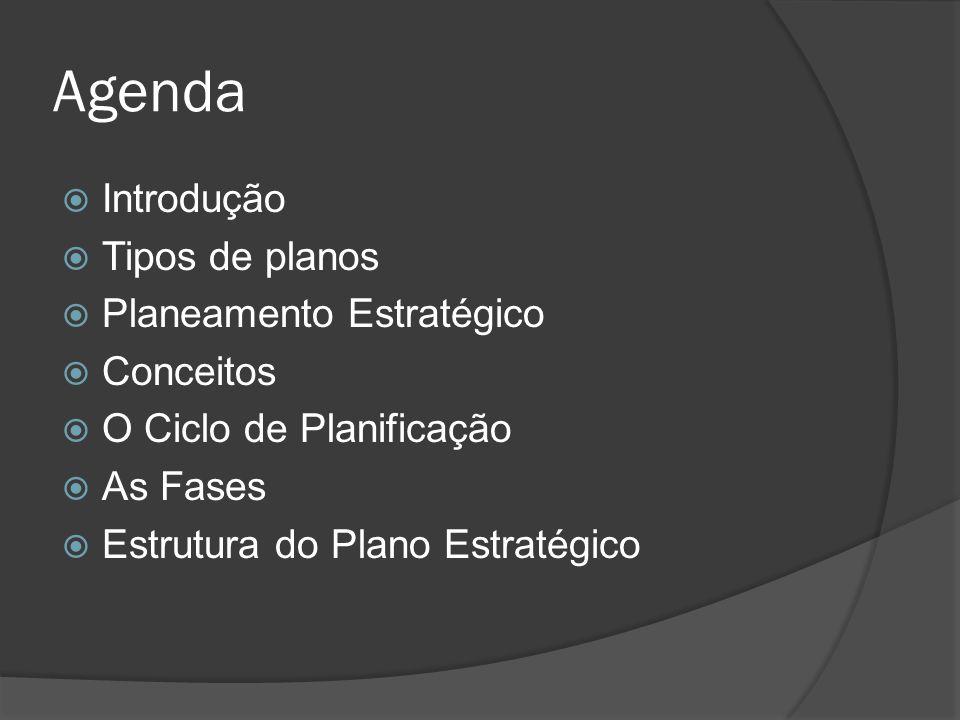 Agenda  Introdução  Tipos de planos  Planeamento Estratégico  Conceitos  O Ciclo de Planificação  As Fases  Estrutura do Plano Estratégico