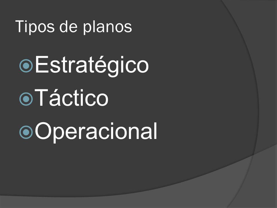 Planeamento Estratégico  A planificação estratégica é descrita como: um processo estratégico porque envolve uma melhor preparação para responder as circunstâncias dinâmicas do ambiente da organização.