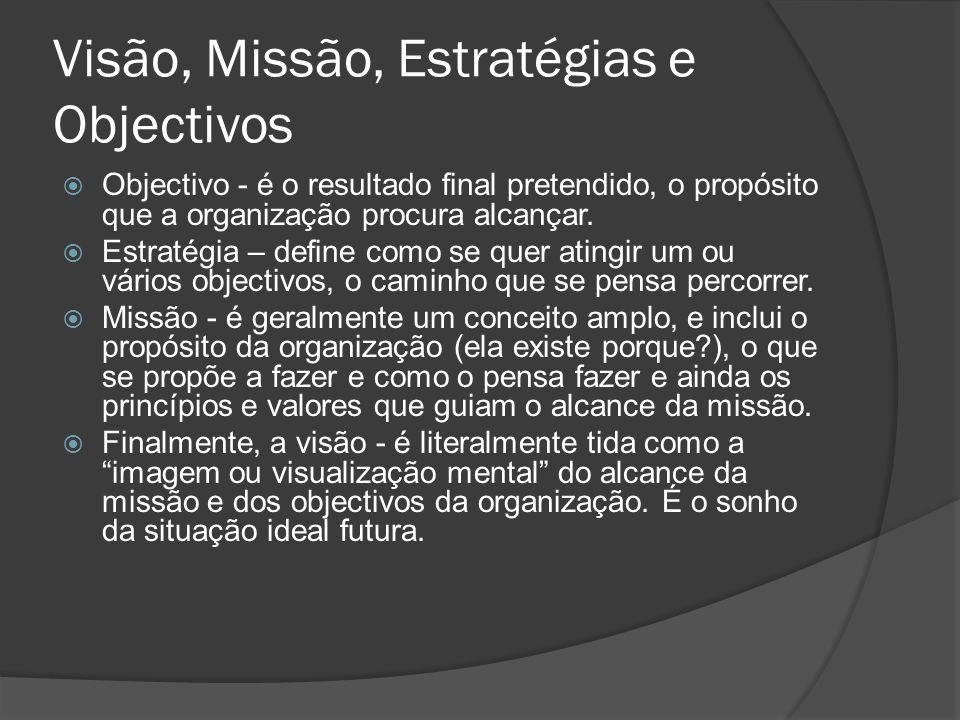 Visão, Missão, Estratégias e Objectivos  Objectivo - é o resultado final pretendido, o propósito que a organização procura alcançar.  Estratégia – d