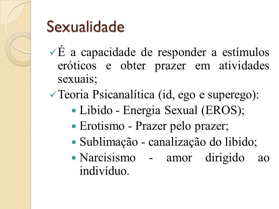 Sexualidade É a capacidade de responder a estímulos eróticos e obter prazer em atividades sexuais; Teoria Psicanalítica (id, ego e superego): Libido - Energia Sexual (EROS); Erotismo - Prazer pelo prazer; Sublimação - canalização do libido; Narcisismo - amor dirigido ao indivíduo.