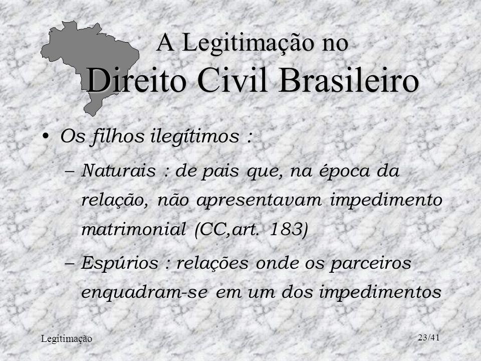 Legitimação 23/41 A Legitimação no Direito Civil Brasileiro Os filhos ilegítimos : – Naturais : de pais que, na época da relação, não apresentavam impedimento matrimonial (CC,art.