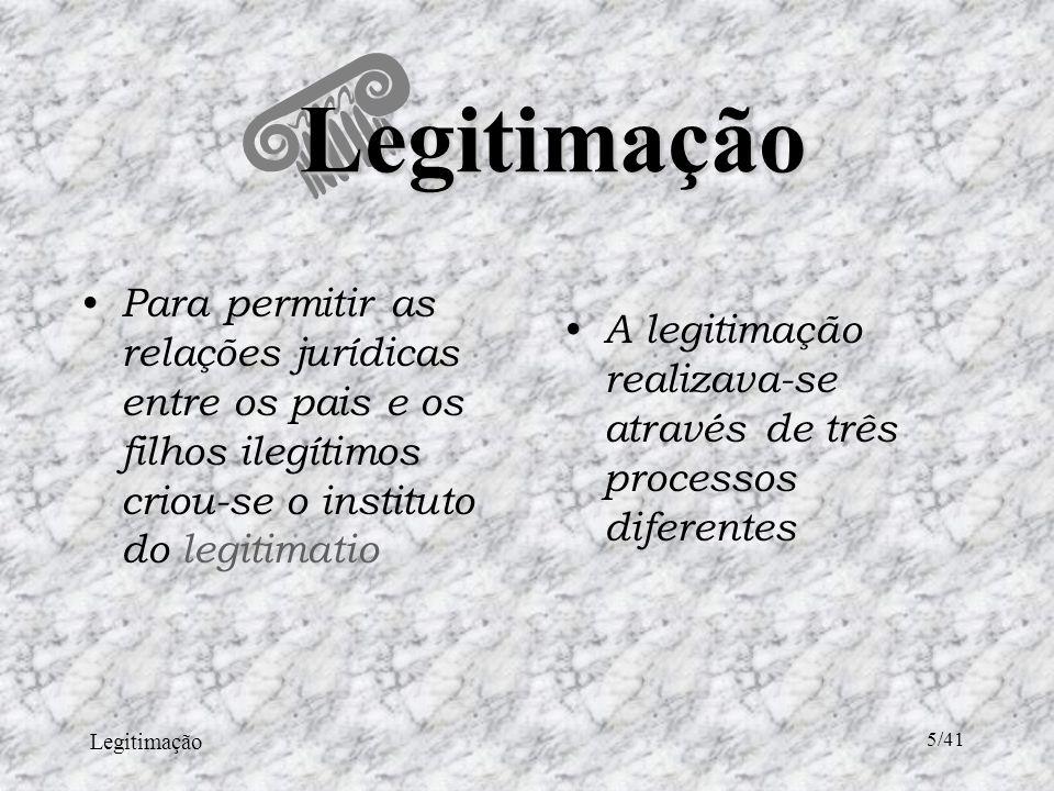 Legitimação 6/41 Per subsequens matrimonium Per oblationem curiae Per rescriptum principis Os processos: Legitimação