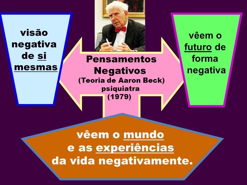 Pensamentos Negativos (Teoria de Aaron Beck) psiquiatra (1979) visão negativa de si mesmas vêem o futuro de forma negativa vêem o mundo e as experiênc