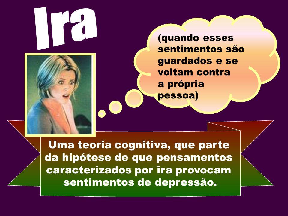 Uma teoria cognitiva, que parte da hipótese de que pensamentos caracterizados por ira provocam sentimentos de depressão. (quando esses sentimentos são