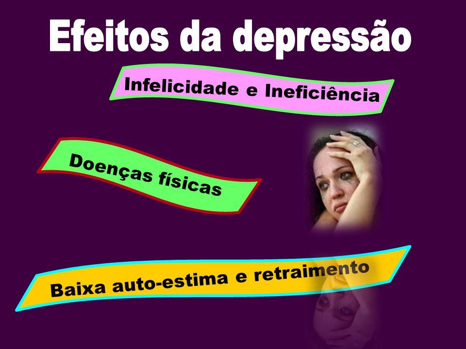 Infelicidade e Ineficiência Doenças físicas Baixa auto-estima e retraimento