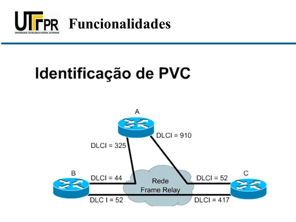  Frame Relay trabalha com PVC´s  PVC´s são identificados por DLCI´s  Um DLCI é local (não é único na WAN do Frame Relay)  Dois DTE´s em um PVC podem usar DLCI´s diferentes para a mesma conexão Circuitos Virtuais e DLCI s