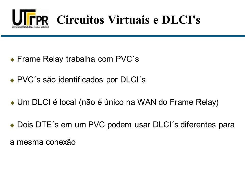  Frame Relay trabalha com PVC´s  PVC´s são identificados por DLCI´s  Um DLCI é local (não é único na WAN do Frame Relay)  Dois DTE´s em um PVC pod