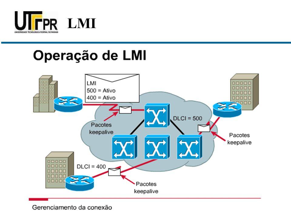  1990 - Cisco, StrataCom, Northern Telecom e DEC desenvolveram o FR  Seguiram os padrões mas implementaram novas funcionalidades conhecidas como LMI (Local Management Interface) LMI