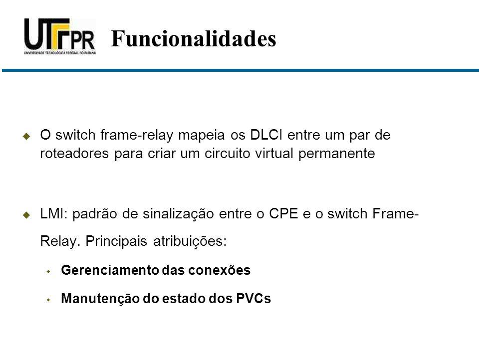  O switch frame-relay mapeia os DLCI entre um par de roteadores para criar um circuito virtual permanente  LMI: padrão de sinalização entre o CPE e