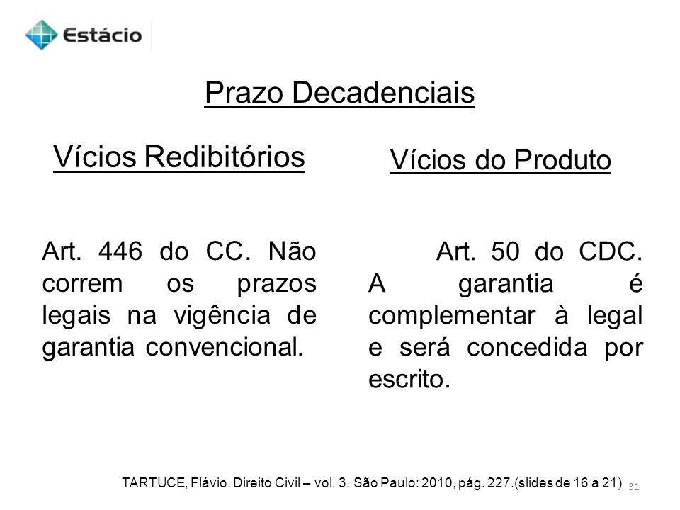 31 Vícios Redibitórios Vícios do Produto Prazo Decadenciais Art. 50 do CDC. A garantia é complementar à legal e será concedida por escrito. Art. 446 d