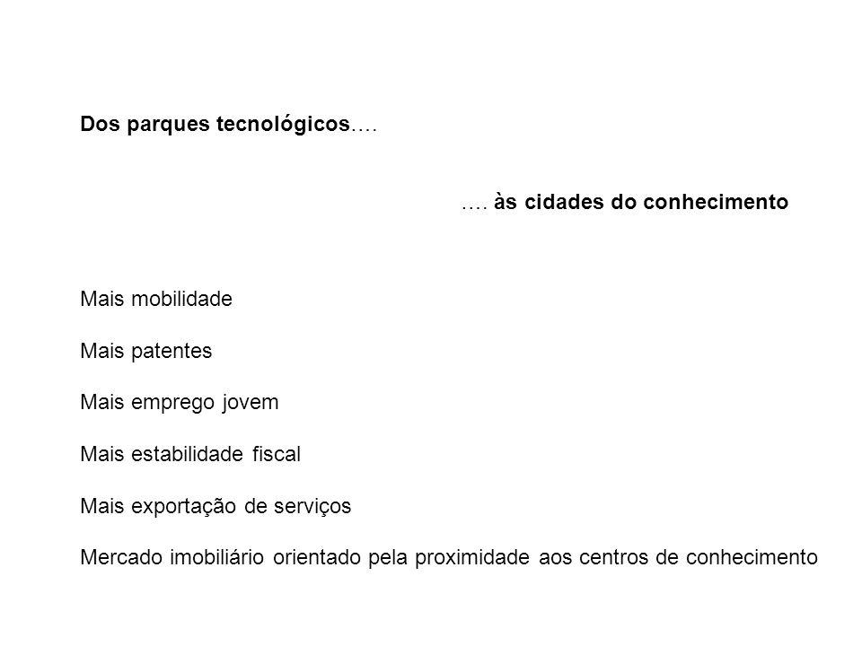 Dos parques tecnológicos…. ….