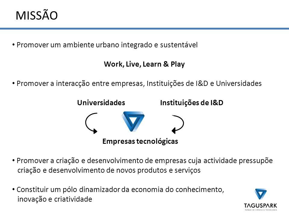 O Taguspark promove a criação de conhecimento e inovação, bem como o empreendedorismo baseado em tecnologia.
