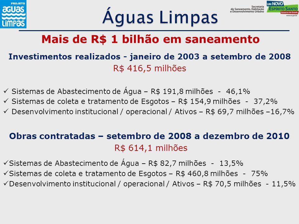 Mais de R$ 1 bilhão em saneamento Investimentos realizados - janeiro de 2003 a setembro de 2008 R$ 416,5 milhões Sistemas de Abastecimento de Água – R