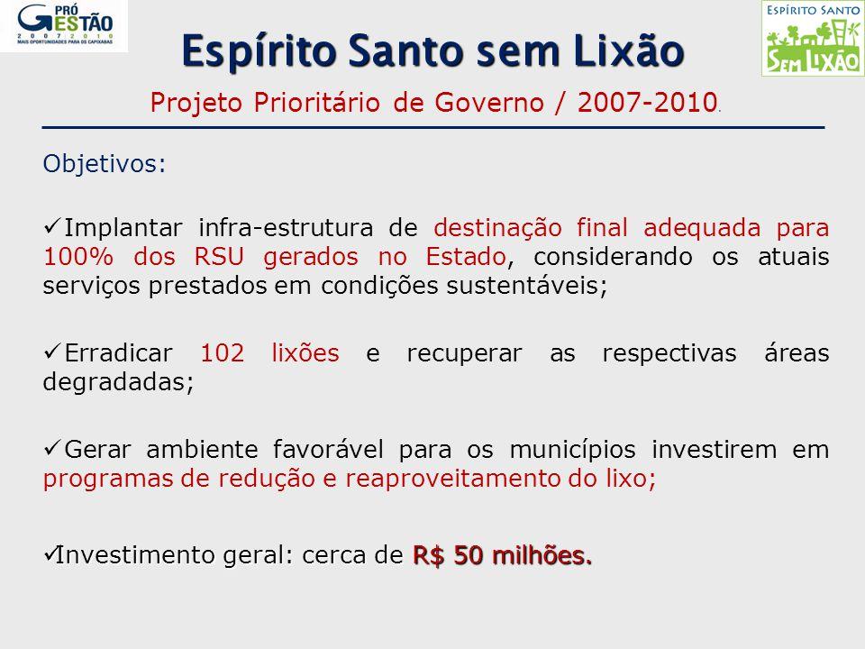 Projeto Prioritário de Governo / 2007-2010. Objetivos: Implantar infra-estrutura de destinação final adequada para 100% dos RSU gerados no Estado, con