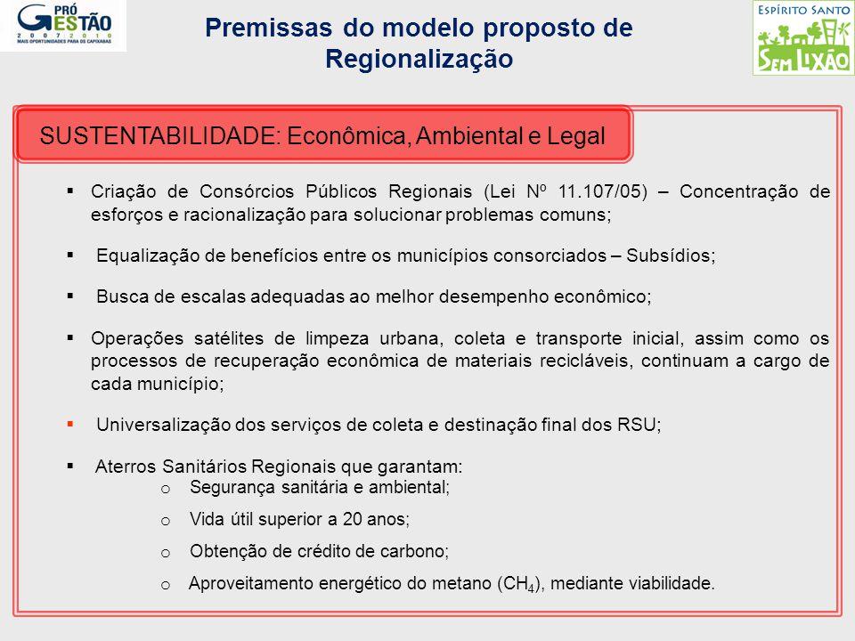 Premissas do modelo proposto de Regionalização  Criação de Consórcios Públicos Regionais (Lei Nº 11.107/05) – Concentração de esforços e racionalizaç