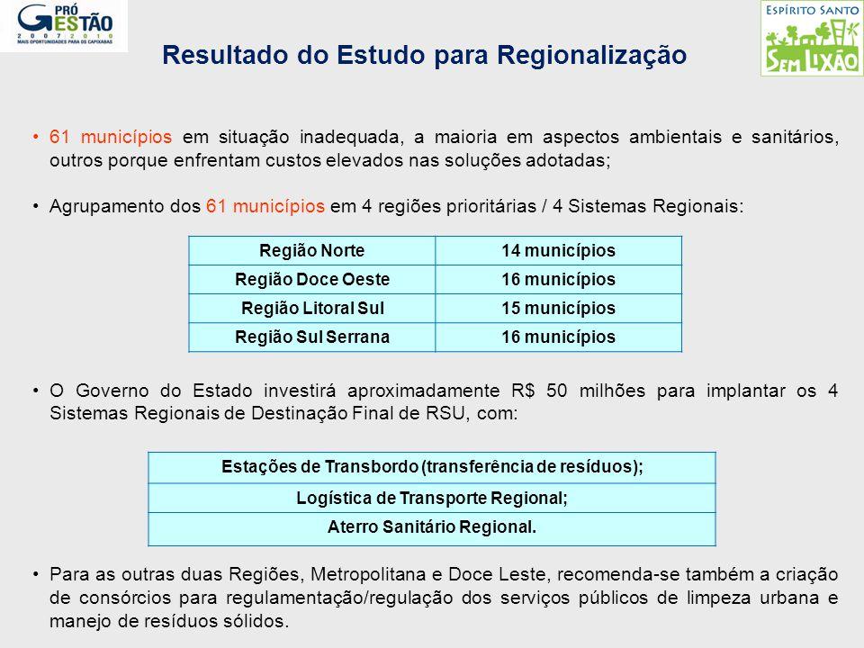 Resultado do Estudo para Regionalização 61 municípios em situação inadequada, a maioria em aspectos ambientais e sanitários, outros porque enfrentam c